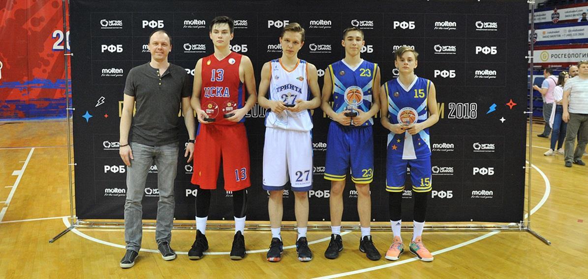 Чигликов – безоговорочный MVP!