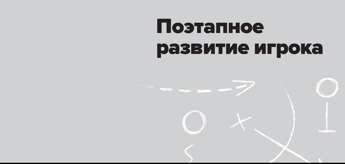Опубликована третья книга для баскетбольных тренеров